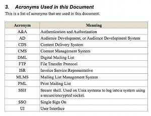 Project acronyms